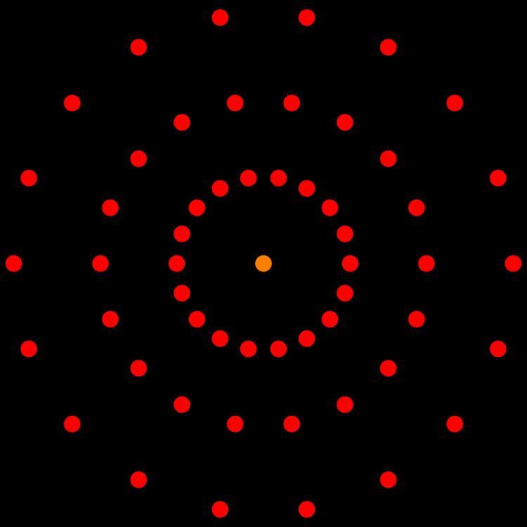 1 32 polytope