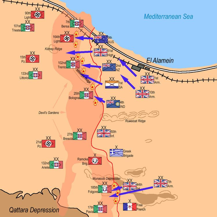 101st Motorised Division Trieste