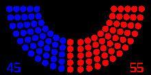 105th United States Congress httpsuploadwikimediaorgwikipediacommonsthu