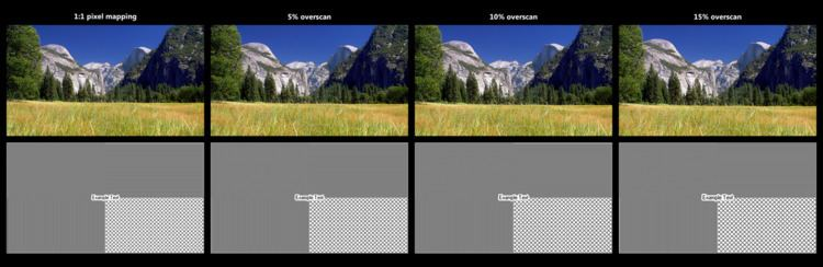 1:1 pixel mapping
