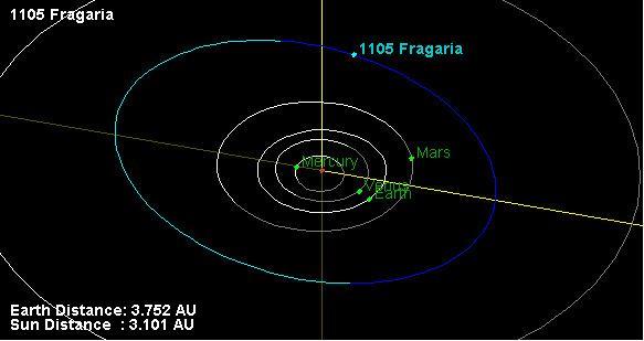 1105 Fragaria