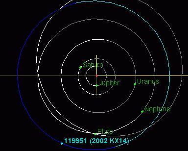 (119951) 2002 KX14