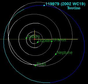 (119979) 2002 WC19