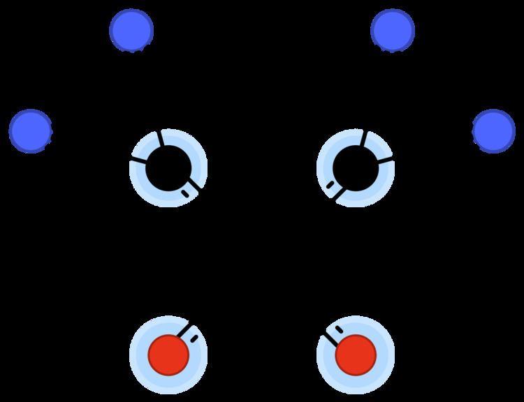 1,2-Bis(dicyanomethylene)squarate