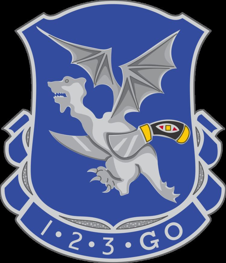 123rd Infantry Regiment (United States)