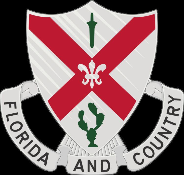 124th Infantry Regiment (United States)