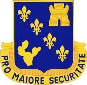 129th Infantry Regiment (United States)