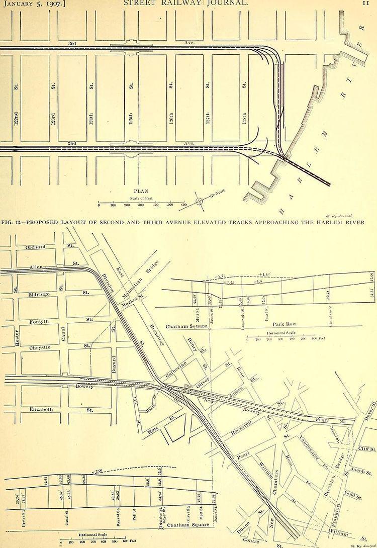129th Street (IRT Third Avenue Line)