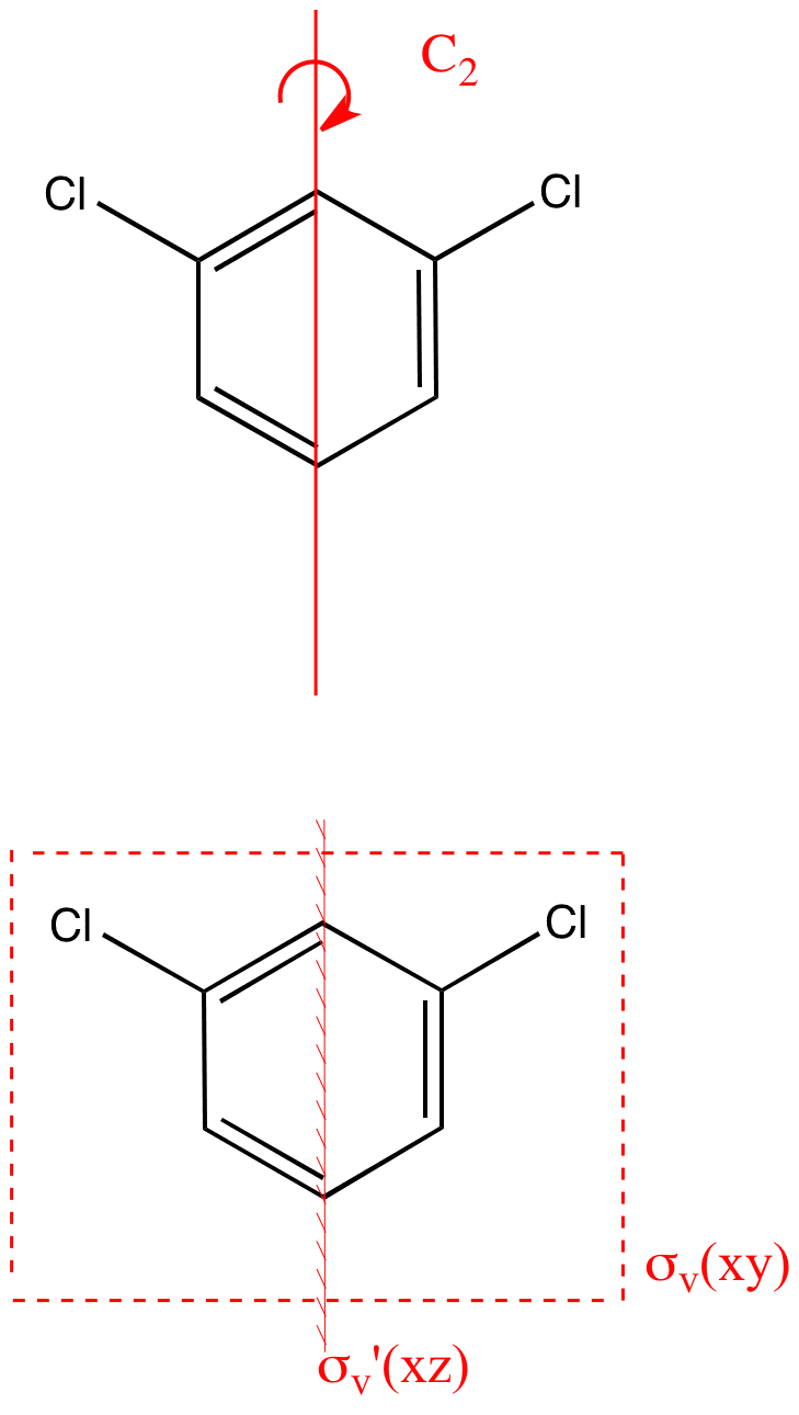 1,3-Dichlorobenzene 13dichlorobenzene is loaded