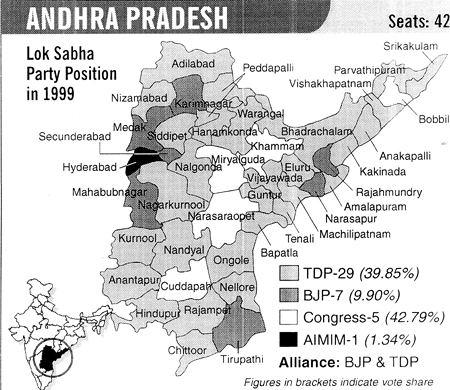 13th Lok Sabha