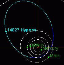 14827 Hypnos