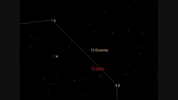 15 Eunomia Asteroid 15 Eunomia YouTube
