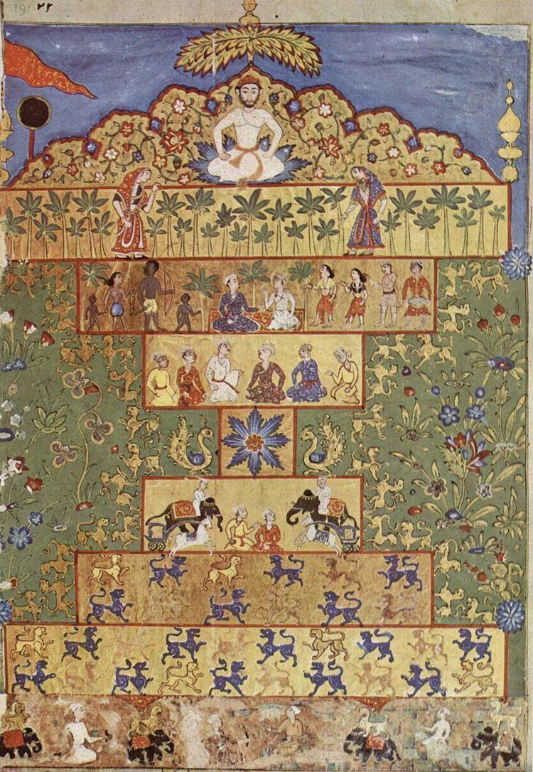 1570 in art