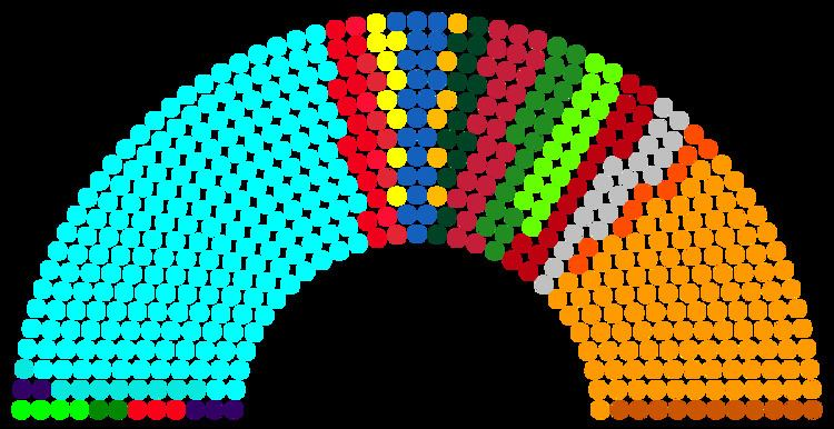 15th Lok Sabha
