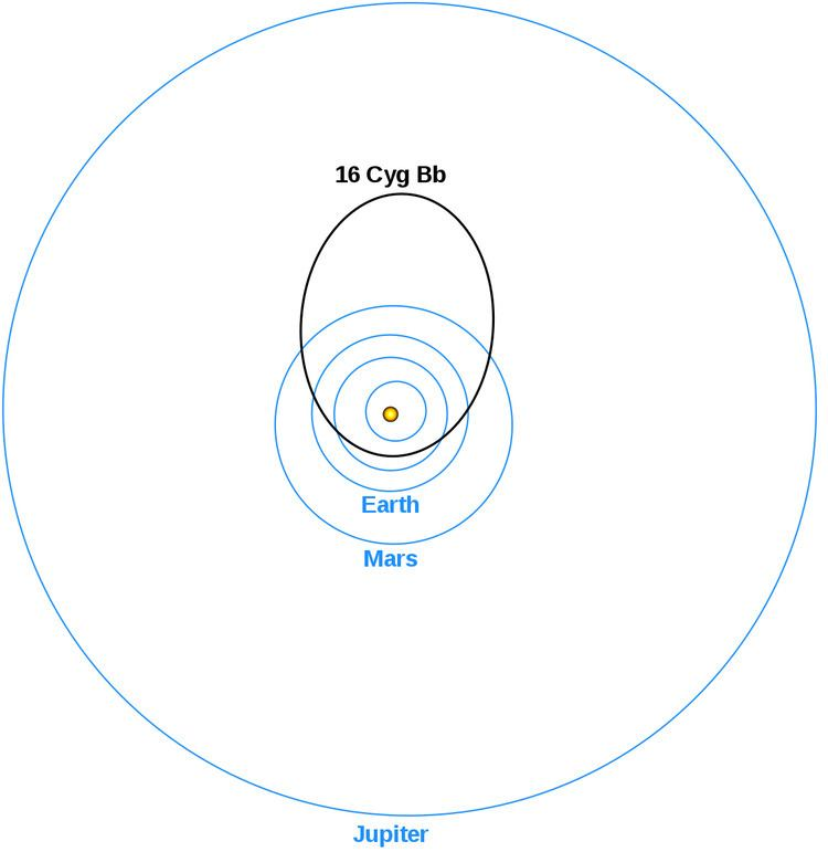 16 Cygni Bb