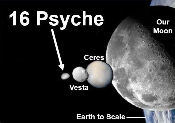16 Psyche Metallic asteroid 16 Psyche will be visited says NASA Market