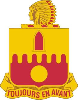 160th Field Artillery Regiment (United States)