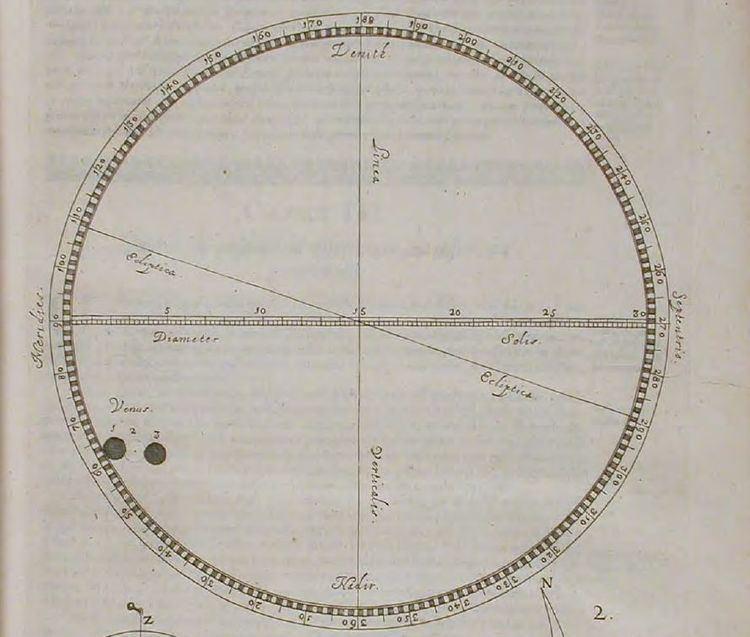 1639 in science