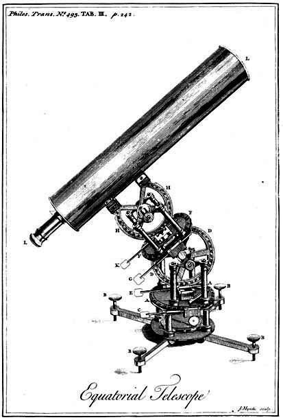 1710 in science