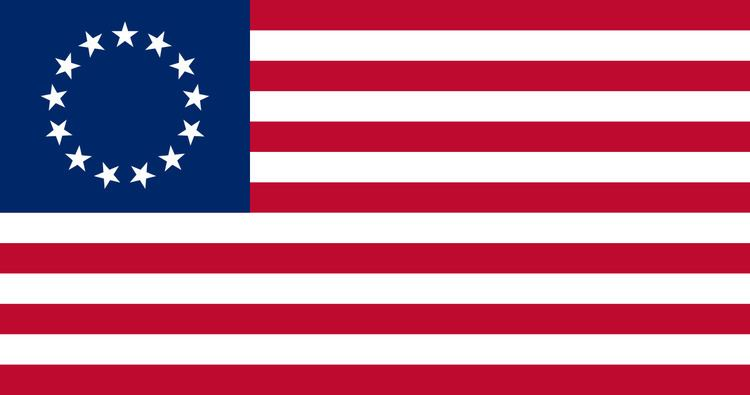 1777 in the United States