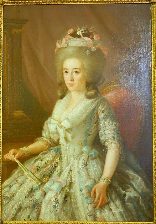 1780 in Spain
