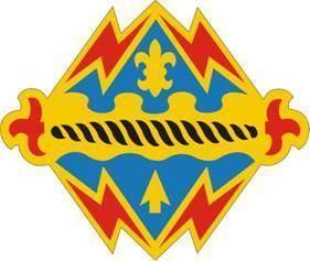17th Field Artillery Brigade (United States)