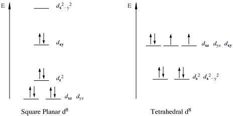 18-electron rule