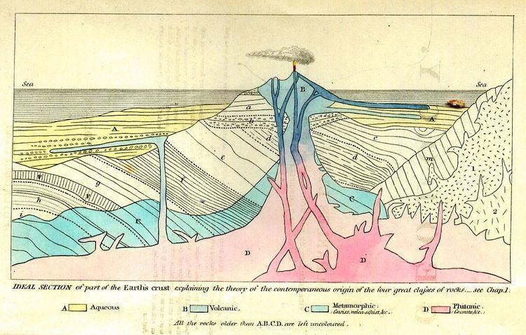 1830 in science