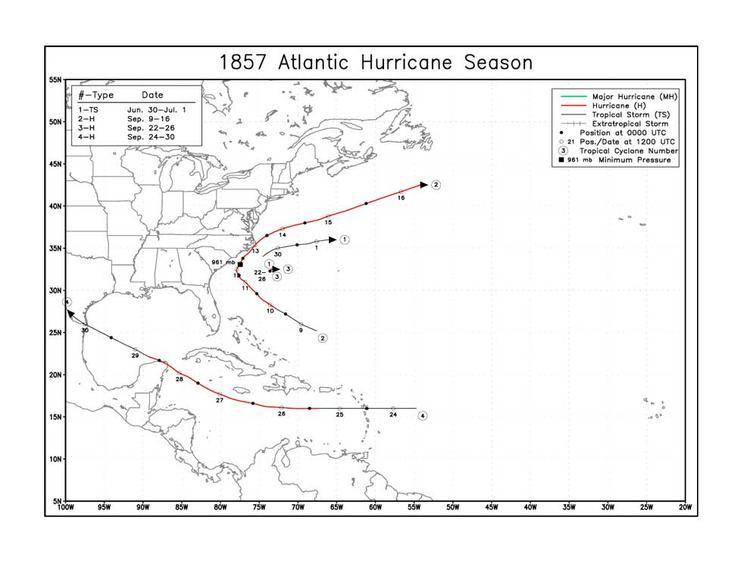 1857 Atlantic hurricane season