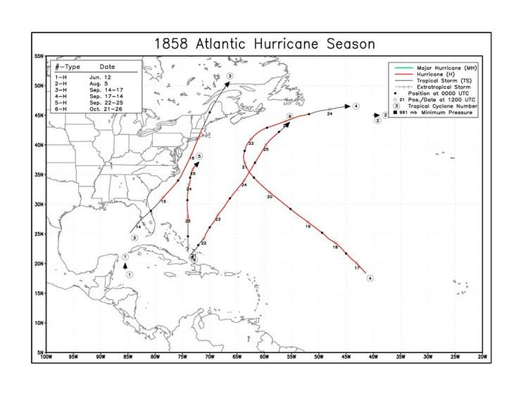 1858 Atlantic hurricane season