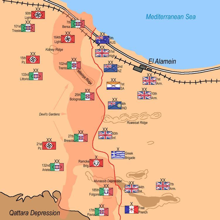185th Airborne Division Folgore