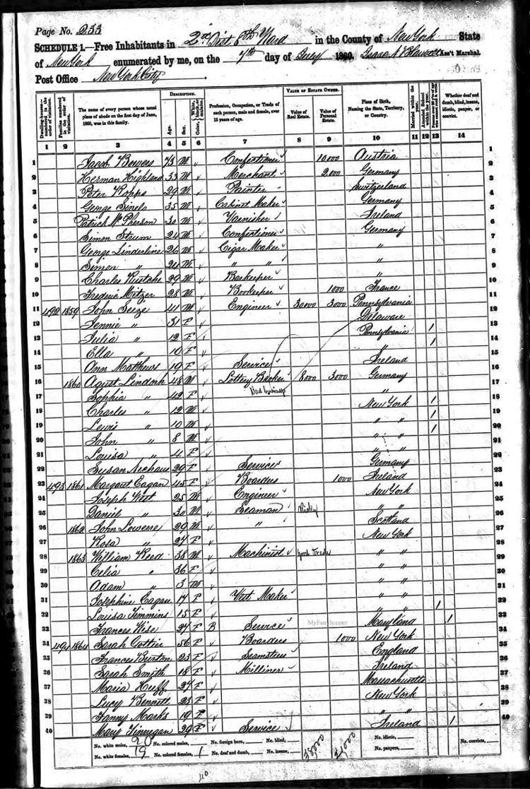 1860 United States Census