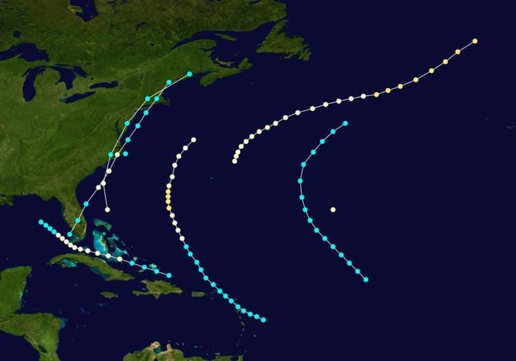 1861 Atlantic hurricane season