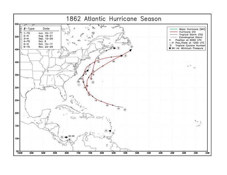 1862 Atlantic hurricane season
