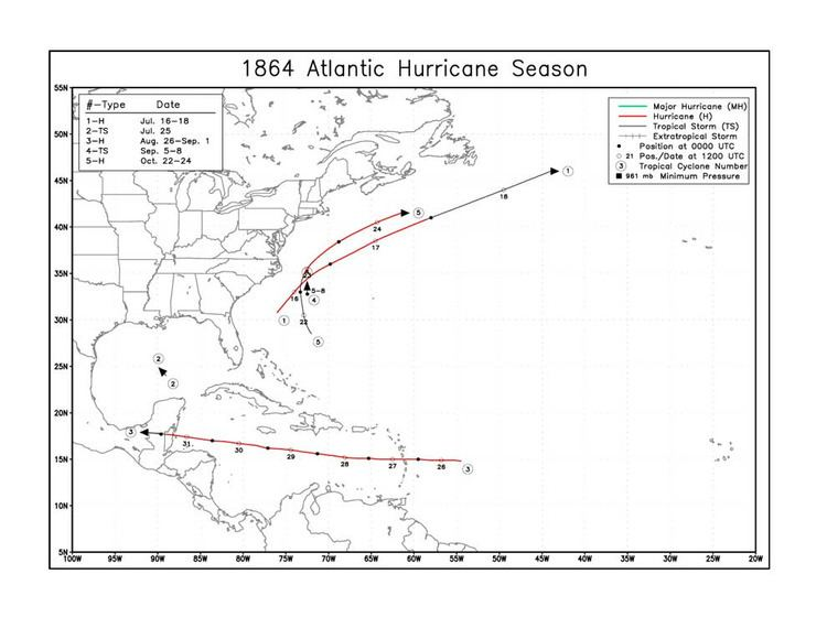 1864 Atlantic hurricane season