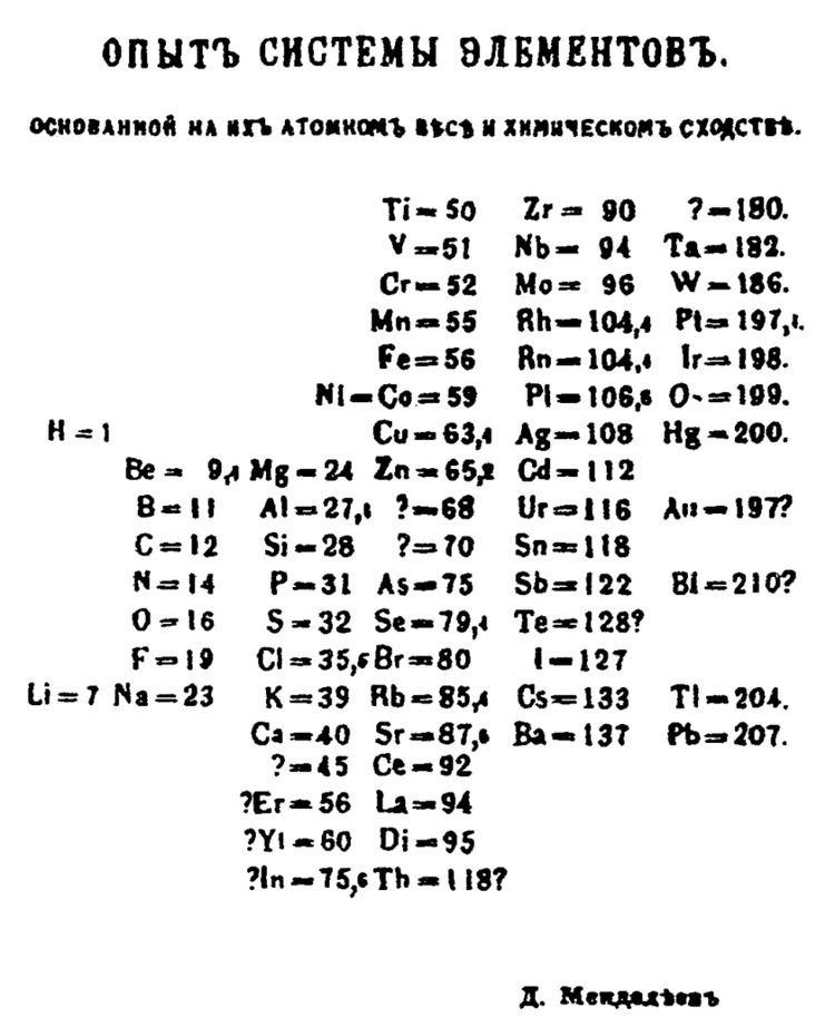 1869 in science