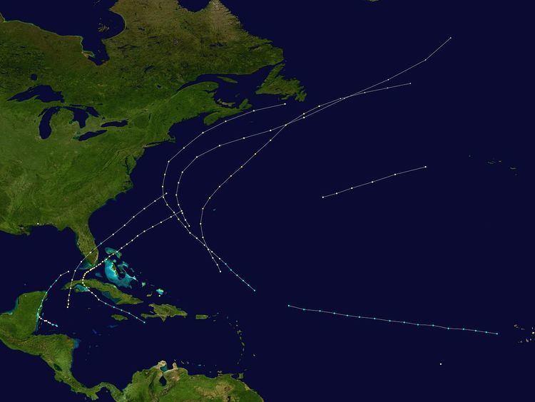 1870 Atlantic hurricane season