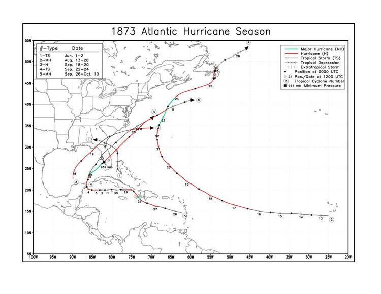 1873 Atlantic hurricane season