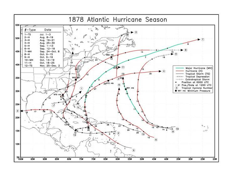 1878 Atlantic hurricane season