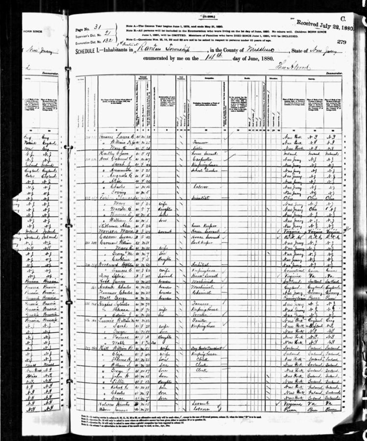 1880 United States Census
