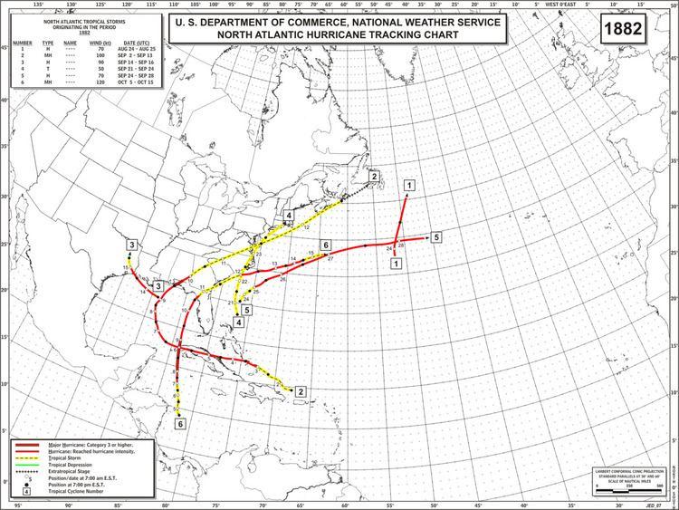 1882 Atlantic hurricane season