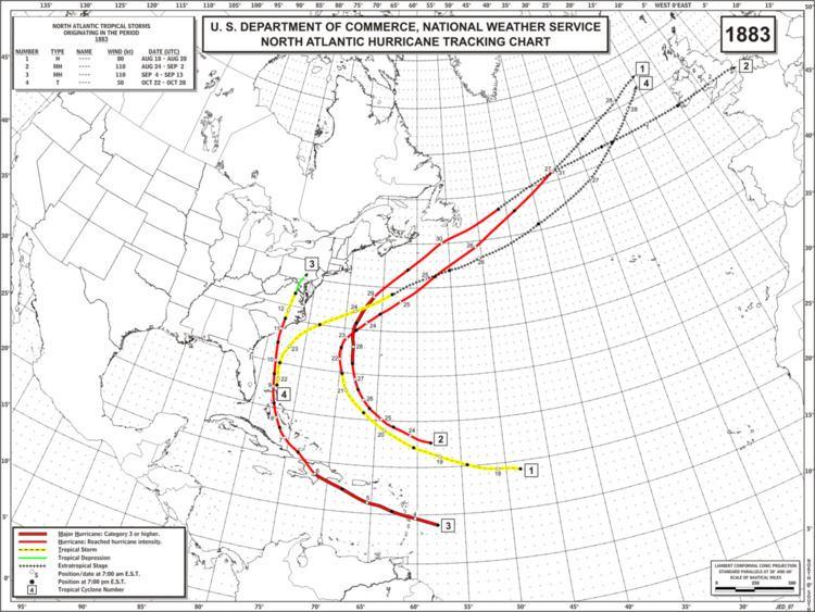 1883 Atlantic hurricane season