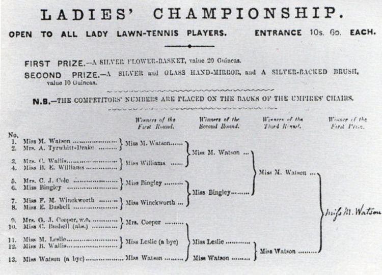 1884 Wimbledon Championships