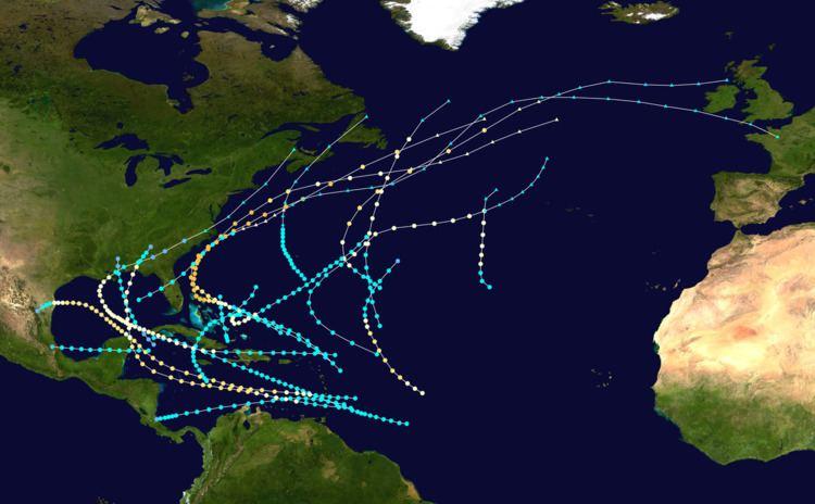 1887 Atlantic hurricane season