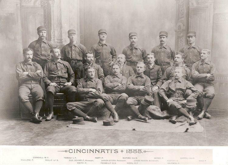 1888 Cincinnati Red Stockings season