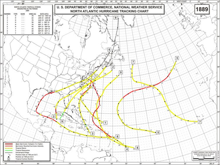 1889 Atlantic hurricane season