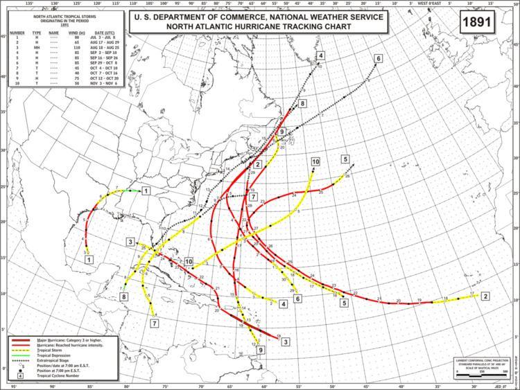 1891 Atlantic hurricane season