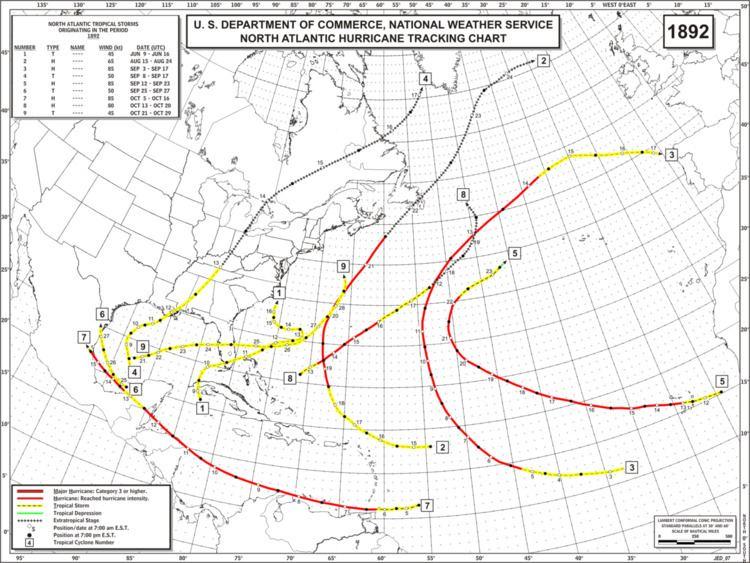 1892 Atlantic hurricane season