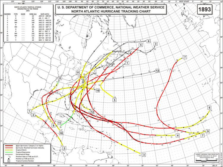 1893 Atlantic hurricane season