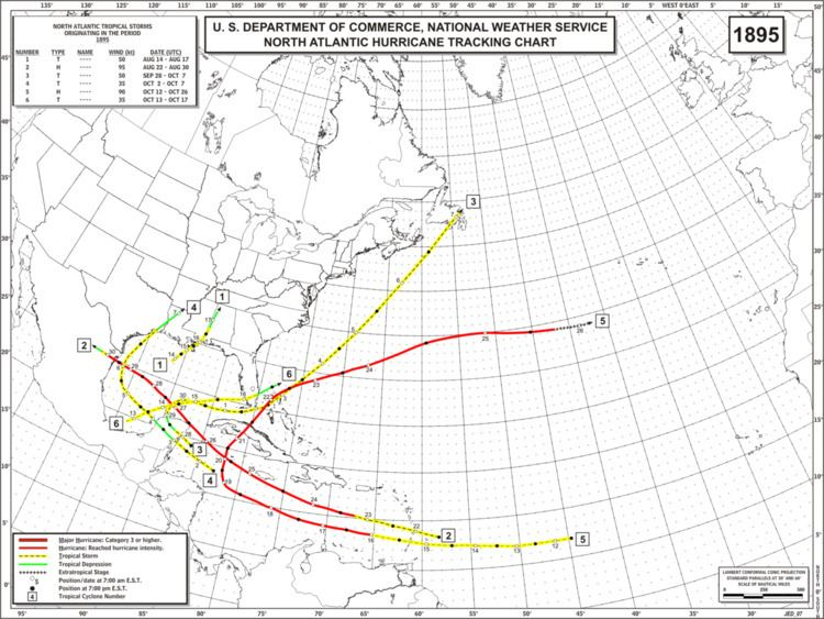 1895 Atlantic hurricane season